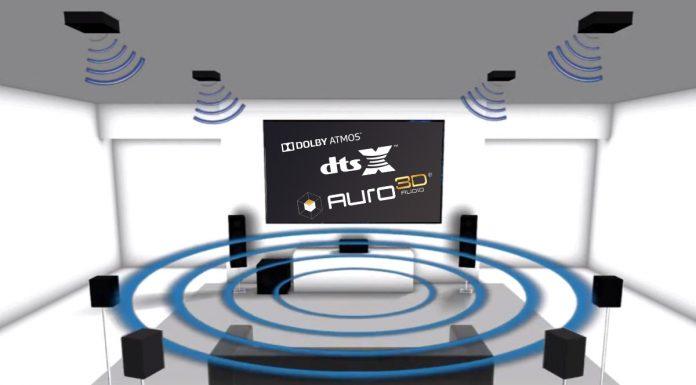 Актуальные форматы многоканального звука
