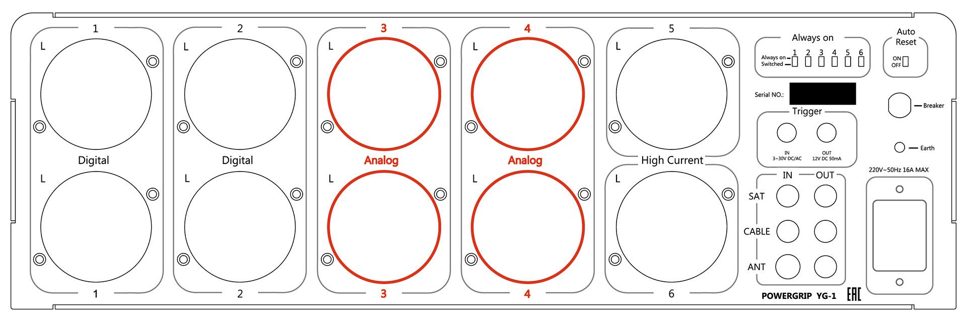Оборудование с классическими блоками питания рекомендуется подключать к розеткам групп 3 и 4 , обозначенные как ANALOG.