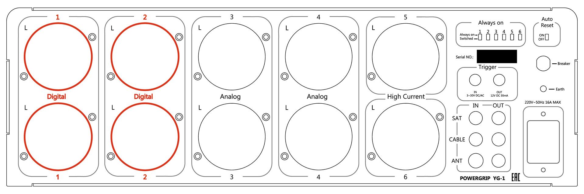 Для подключения устройств с цифровыми блоками питания предусмотрены группы розеток 1 и 2, обозначенные как DIGITAL.