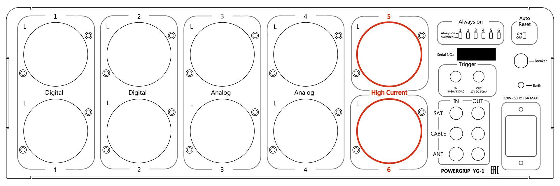 Для подключения оборудования с большим энергопотреблением предусмотрены розетки 5 и 6, помеченные как HIGH CURRENT.