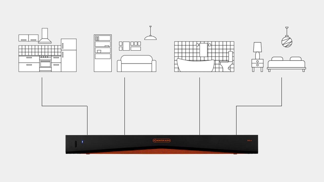Monitor Audio начинает производство музыкального стримера IMS-4