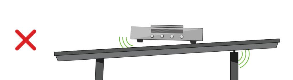 Четыре бесплатных способа снижения вибраций в системе – советы от Nordost